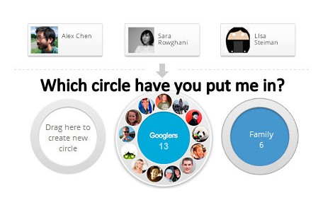 which-circle