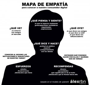 empathymap_alexrbn